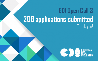 Our final open call is now CLOSED! Thank you to the 208 startups that applied